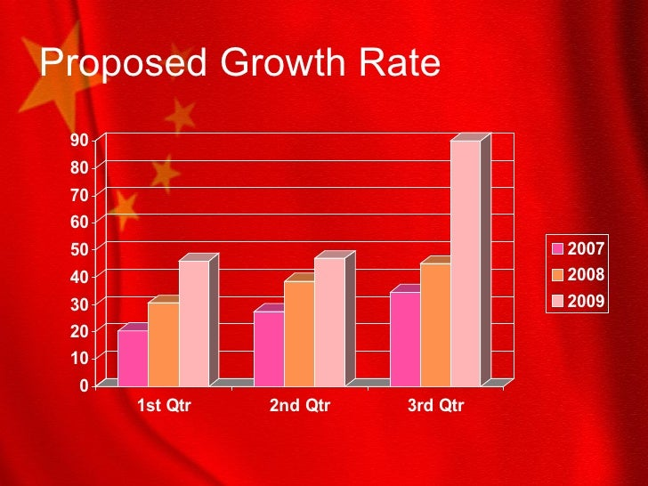 china flag powerpoint presentation (ppt) template, Powerpoint templates