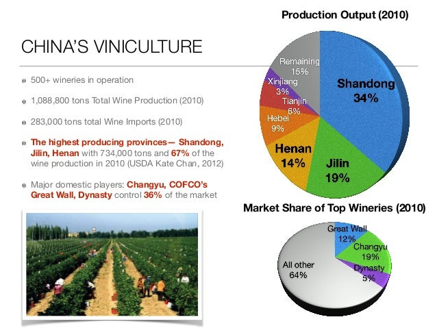"""the wine market in romania """"wine packaging to 2019"""" is part of the brand actiontm series of studies from allied development brand actiontm studies provide a global assessment of the market with a."""
