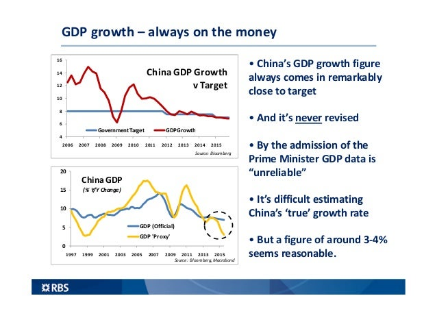 China's economy: slowing distorted and debt-addicted Slide 3