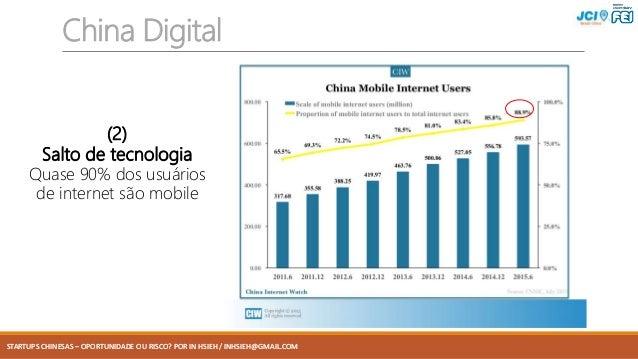 STARTUPS CHINESAS – OPORTUNIDADE OU RISCO? POR IN HSIEH / INHSIEH@GMAIL.COM China Digital (2) Salto de tecnologia Quase 90...