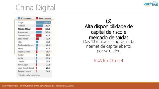 STARTUPS CHINESAS – OPORTUNIDADE OU RISCO? POR IN HSIEH / INHSIEH@GMAIL.COM (3) Alta disponibilidade de capital de risco e...
