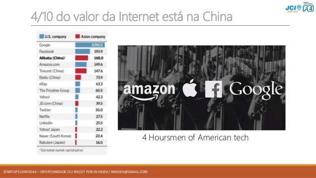 STARTUPS CHINESAS – OPORTUNIDADE OU RISCO? POR IN HSIEH / INHSIEH@GMAIL.COM 4/10 do valor da Internet está na China 4 Hour...