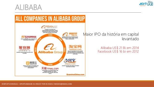 STARTUPS CHINESAS – OPORTUNIDADE OU RISCO? POR IN HSIEH / INHSIEH@GMAIL.COM ALIBABA Maior IPO da história em capital levan...