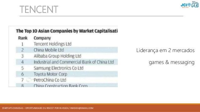 STARTUPS CHINESAS – OPORTUNIDADE OU RISCO? POR IN HSIEH / INHSIEH@GMAIL.COM TENCENT Liderança em 2 mercados games & messag...