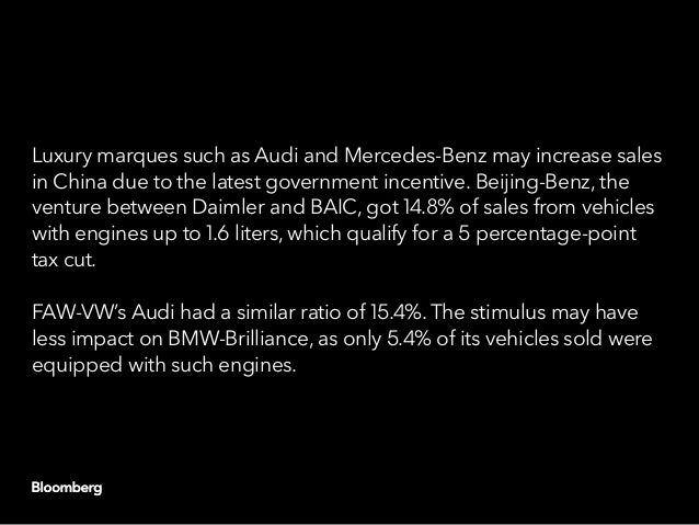 China capitulates: Another round of auto stimulus Slide 13