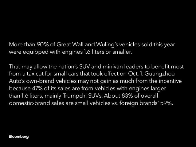 More than 90% of Great Wall and Wuling's vehicles sold this year were equipped with engines 1.6 liters or smaller. That ma...