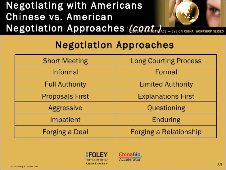 Negotiating with Americans Chinese vs. American Negotiation Approaches  (cont.) <ul><li>Negotiation Approaches </li></ul>F...