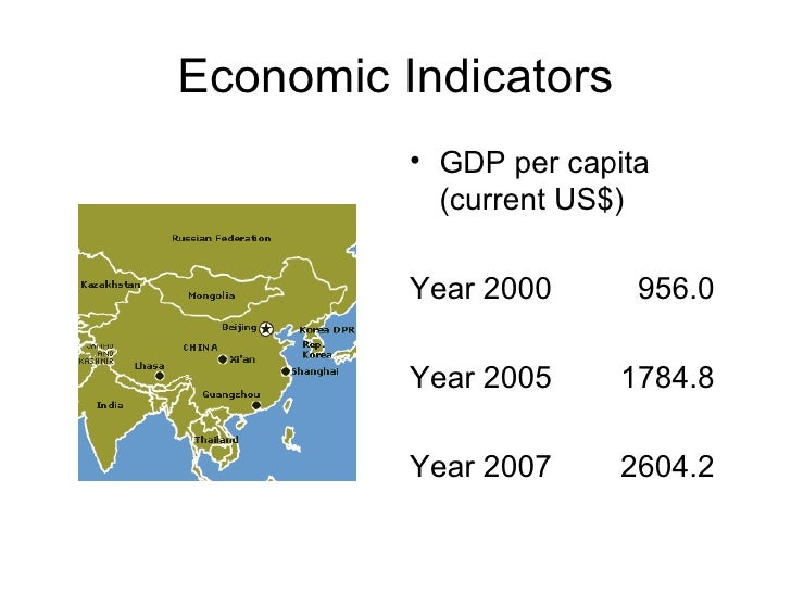 China Country Profile Slide 2