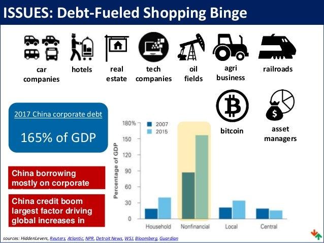 China Eats World webinar slides -- 02-28-2017
