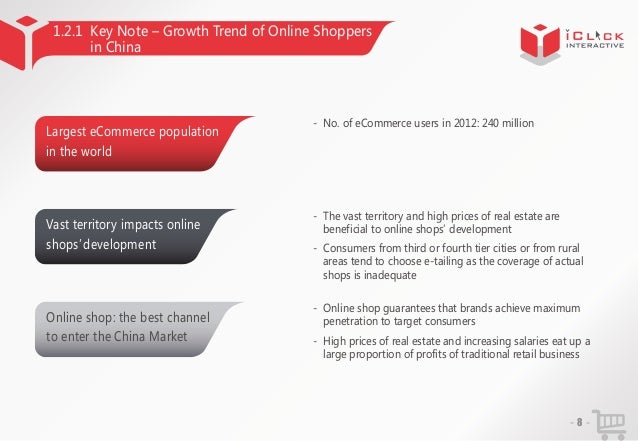 1.2.1 Key Note – Growth Trend of Online Shoppers in China  Largest eCommerce population  - No. of eCommerce users in 2012:...