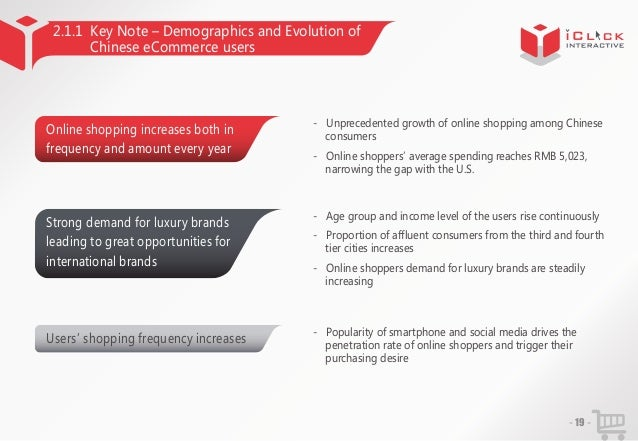 2.1.1 Key Note – Demographics and Evolution of Chinese eCommerce users  Online shopping increases both in frequency and am...