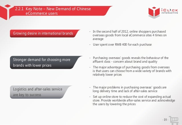 2.2.1 Key Note – New Demand of Chinese eCommerce users  Growing desire in international brands  - In the second half of 20...
