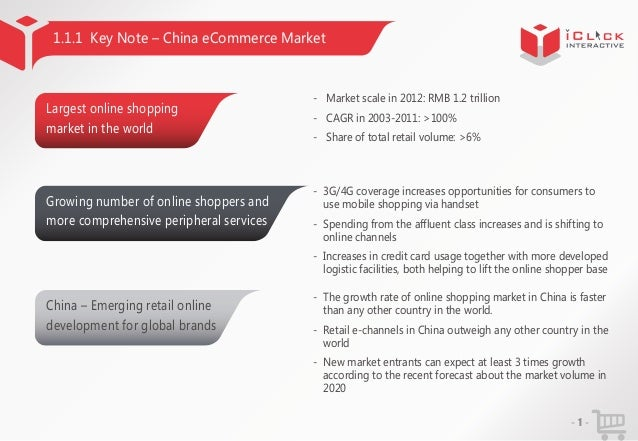 1.1.1 Key Note – China eCommerce Market  Largest online shopping market in the world  Growing number of online shoppers an...