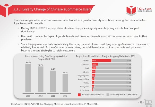 2.3.3 Loyalty Change of Chinese eCommerce Users The increasing number of eCommerce websites has led to a greater diversity...