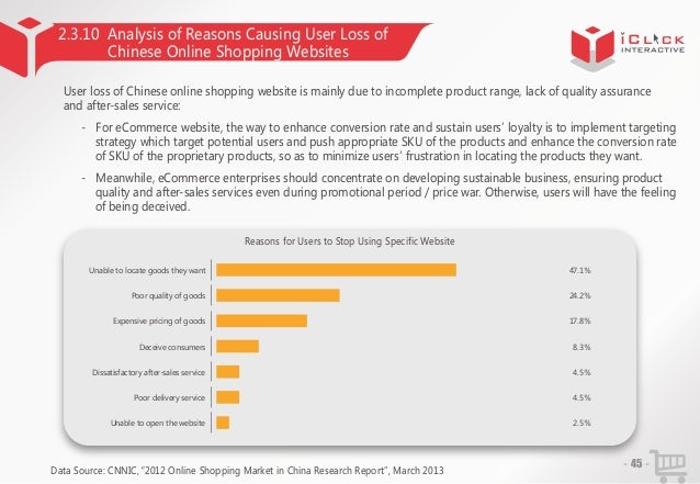 2.3.10 Analysis of Reasons Causing User Loss of Chinese Online Shopping Websites User loss of Chinese online shopping webs...