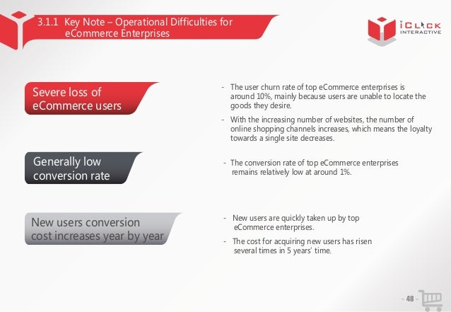3.1.1 Key Note – Operational Difficulties for eCommerce Enterprises  Severe loss of eCommerce users  - The user churn rate...