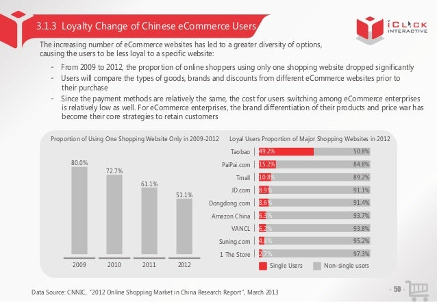 3.1.3 Loyalty Change of Chinese eCommerce Users The increasing number of eCommerce websites has led to a greater diversity...