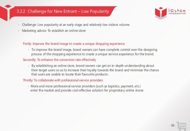 3.2.2 Challenge for New Entrant – Low Popularity - Challenge: Low popularity at an early stage and relatively low visitors...
