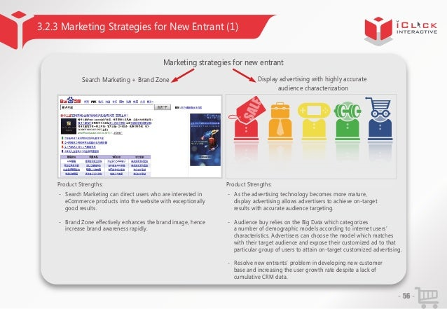 3.2.3 Marketing Strategies for New Entrant (1) Marketing strategies for new entrant Search Marketing + Brand Zone  Display...