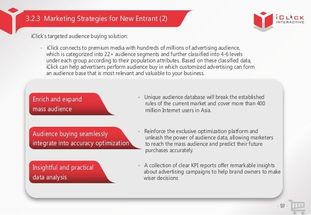 3.2.3 Marketing Strategies for New Entrant (2) iClick'targeted audience buying solution: s - iClick connects to premium me...