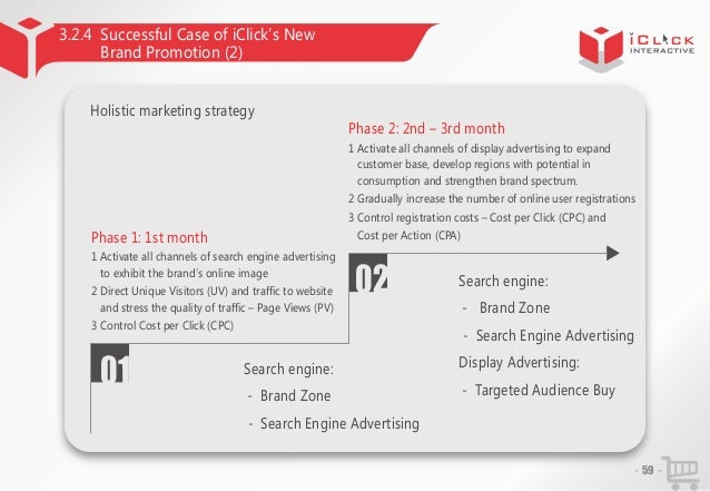 3.2.4 Successful Case of iClick'New s Brand Promotion (2) Holistic marketing strategy Phase 2: 2nd – 3rd month 1 Activate ...