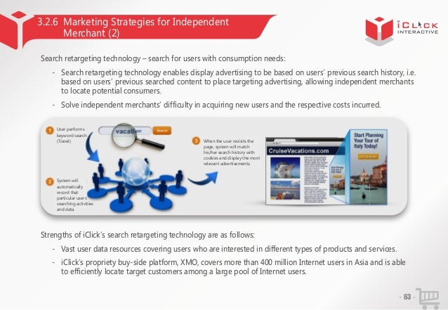 3.2.6 Marketing Strategies for Independent Merchant (2) Search retargeting technology – search for users with consumption ...