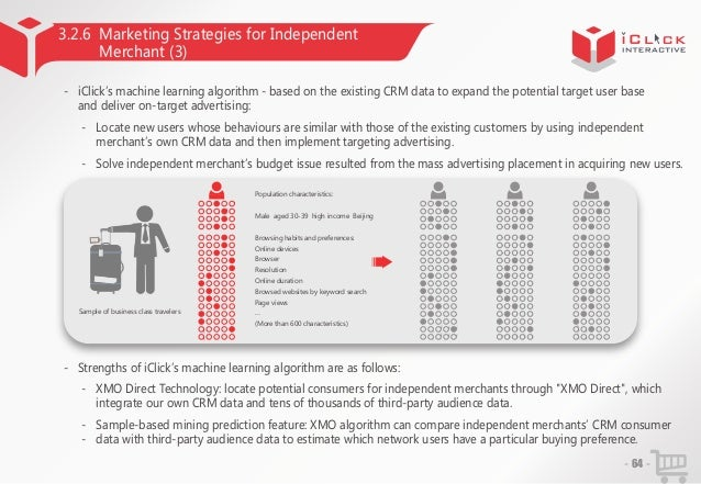 3.2.6 Marketing Strategies for Independent Merchant (3) - iClick'machine learning algorithm - based on the existing CRM da...