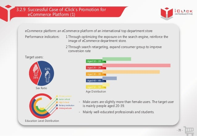 3.2.9 Successful Case of iClick'Promotion for s eCommerce Platform (1)  eCommerce platform: an eCommerce platform of an in...