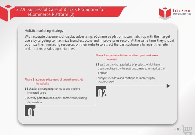 3.2.9 Successful Case of iClick'Promotion for s eCommerce Platform (2)  Holistic marketing strategy: With accurate placeme...