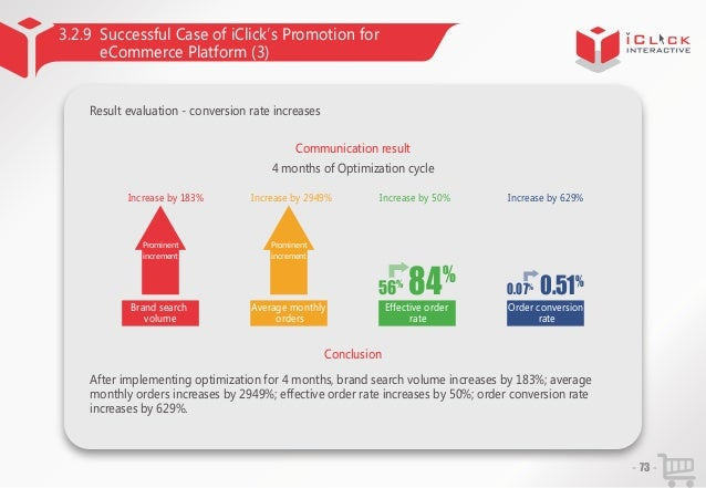 3.2.9 Successful Case of iClick'Promotion for s eCommerce Platform (3)  Result evaluation - conversion rate increases Comm...