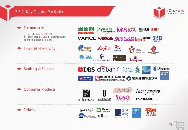 3.3.2 Key Clients Portfolio  E-commerce (5 out of China'TOP 10 s e-commerce players are using iClick to make better decisi...