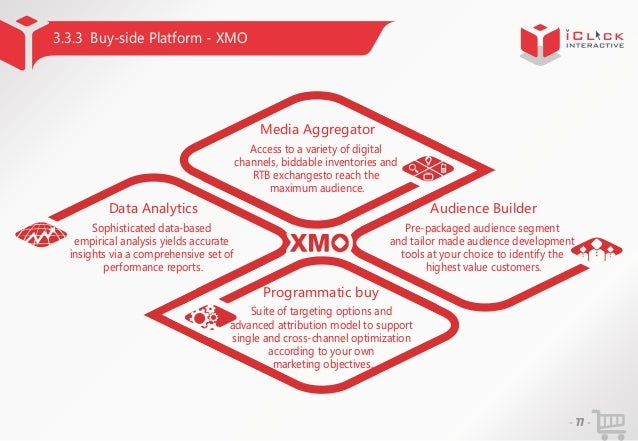 3.3.3 Buy-side Platform - XMO  Media Aggregator Access to a variety of digital channels, biddable inventories and RTB exch...