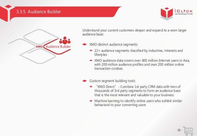 3.3.5 Audience Builder  Understand your current customers deeper and expand to a even larger audience base: Audience Build...