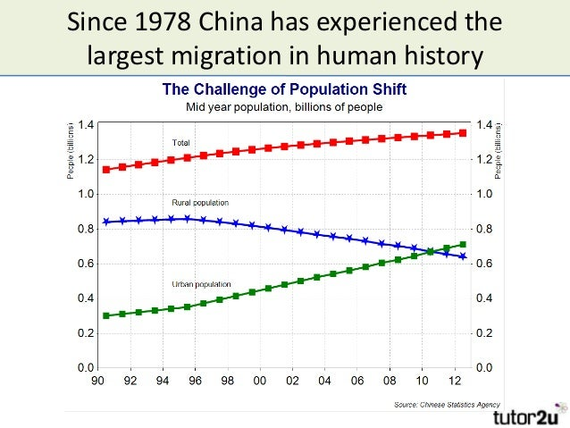 an overview of chinas economy and government Every five years for the past six decades, the government of china has adopted a  master plan for its economic and social development.