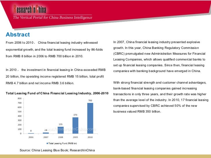 2008 Report on China's MP3/PMP Players Market