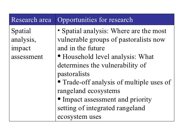 Research area   Opportunities for research Increased       • Collective action mechanisms for market access   selling anim...