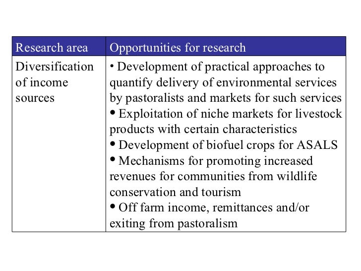 Livestock production and poverty alleviation in arid and semi-arid tropical rangelands
