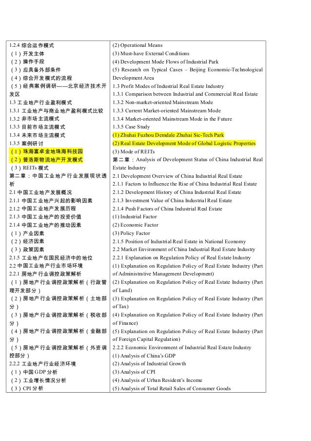 China industrial real estate market industry research and investment strategy report, 2012 2016 Slide 2