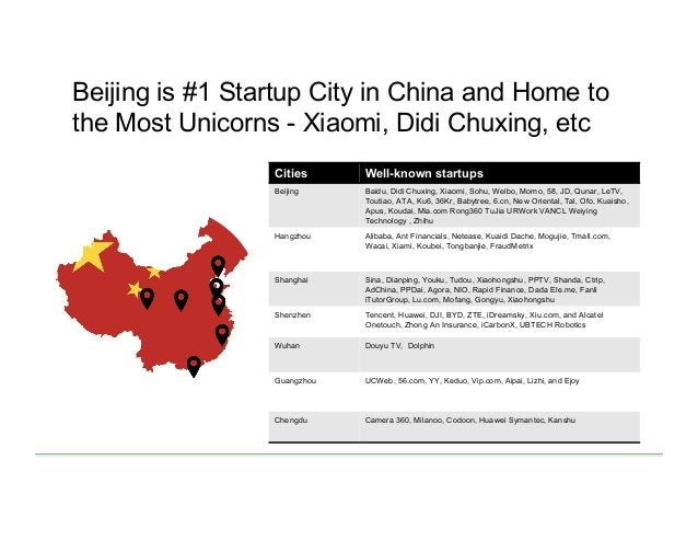 Beijing is #1 Startup City in China and Home to the Most Unicorns - Xiaomi, Didi Chuxing, etc Cities Well-known startups B...