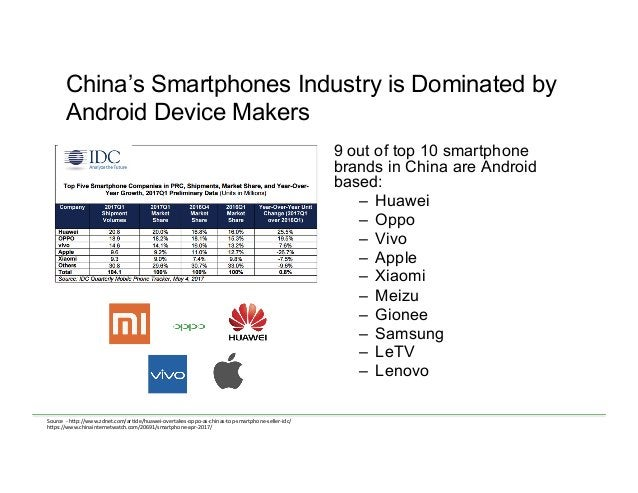 China's Smartphones Industry is Dominated by Android Device Makers 9 out of top 10 smartphone brands in China are Android ...