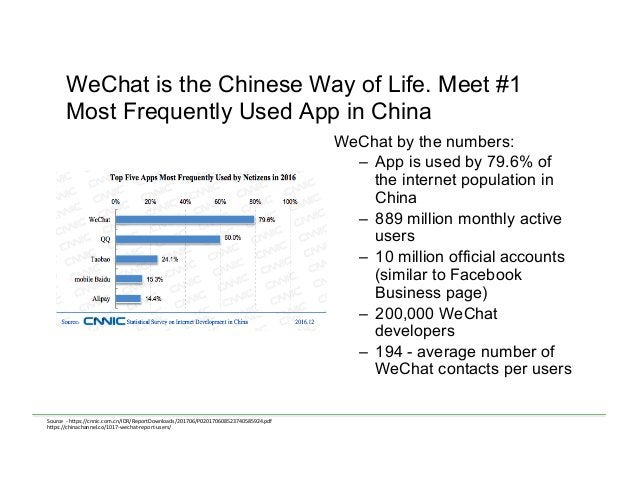 WeChat is the Chinese Way of Life. Meet #1 Most Frequently Used App in China WeChat by the numbers: – App is used by 79.6...