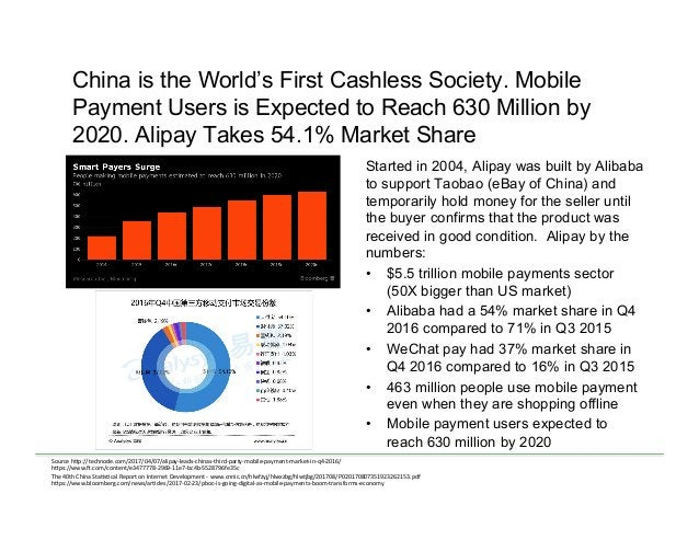 China is the World's First Cashless Society. Mobile Payment Users is Expected to Reach 630 Million by 2020. Alipay Takes 5...