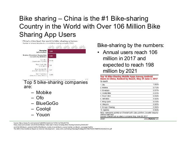 Bike sharing – China is the #1 Bike-sharing Country in the World with Over 106 Million Bike Sharing App Users Bike-sharing...