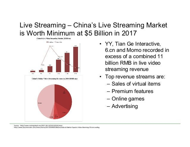 Live Streaming – China's Live Streaming Market is Worth Minimum at $5 Billion in 2017 Source  -‐  h)p://www.caixinglo...