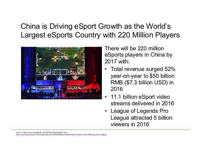 China is Driving eSport Growth as the World's Largest eSports Country with 220 Million Players There will be 220 million e...