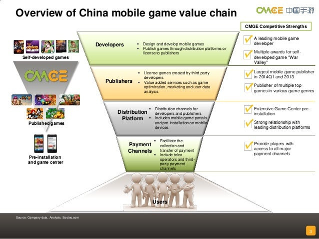 China Mobile Games and Entertainment Group Limited ...