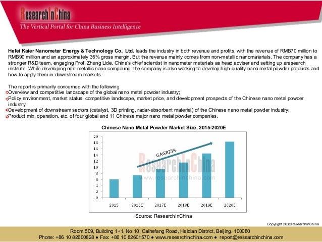 nanotechnology market outlook 2020 The global nanotechnology market outlook 2024 report has been added to researchandmarketscom's offering the global nanotechnology market is.