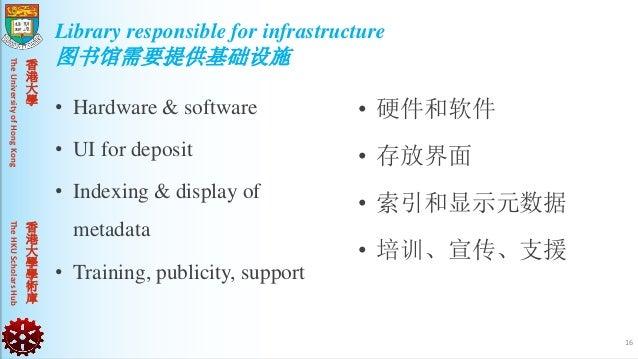 TheUniversityofHongKongTheHKUScholarsHub 香 港 大 學 香 港 大 學 學 術 庫 • Hardware & software • UI for deposit • Indexing & display...
