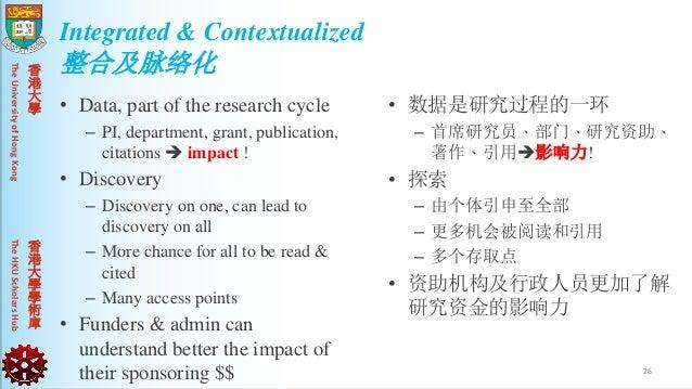 TheUniversityofHongKongTheHKUScholarsHub 香 港 大 學 香 港 大 學 學 術 庫 • Data, part of the research cycle – PI, department, grant,...