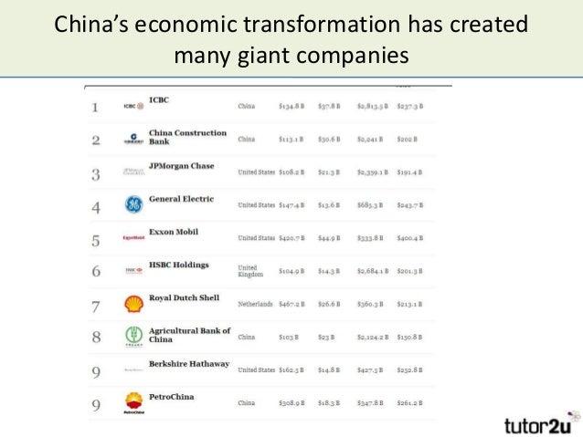 Economic case study china